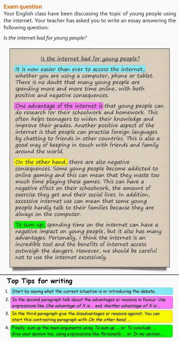 016 Essay Example B2w A For And Against 0 How To Write An Unbelievable Opinion 3rd Grade College 360