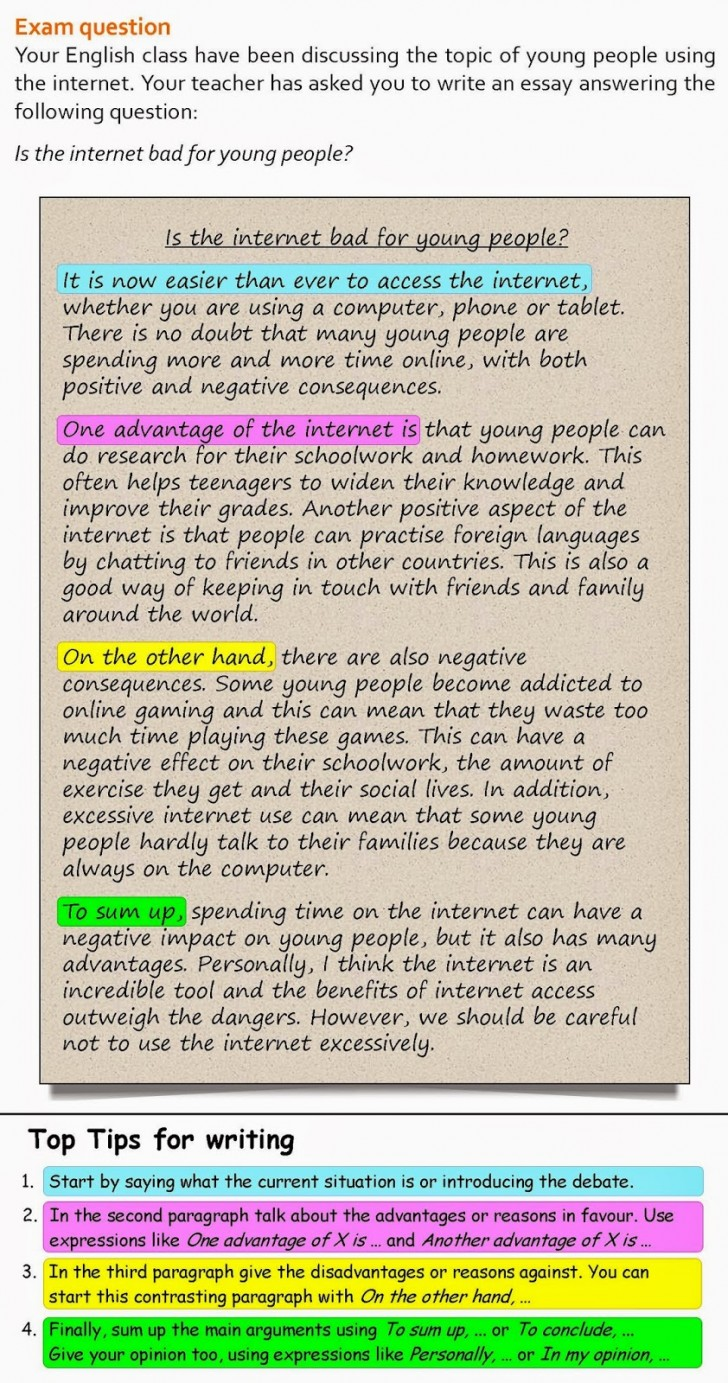 016 Essay Example B2w A For And Against 0 How To Write An Unbelievable Opinion 3rd Grade College 728