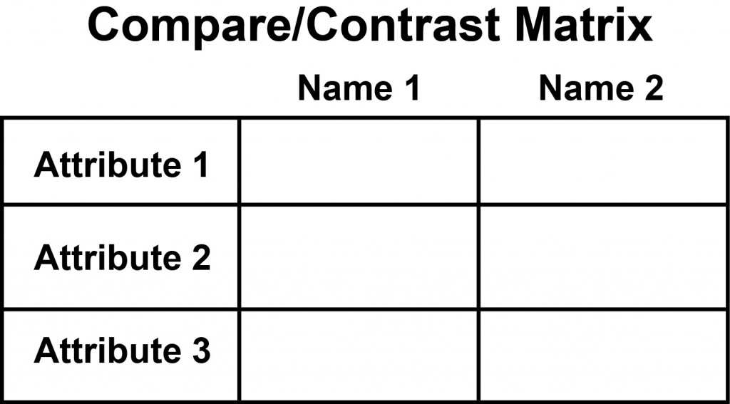 016 Essay Example Comparecontrast Compare And Contrast Graphic Wondrous Organizer Middle School Large