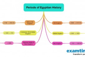016 Essay Example Egypt Mm How To Memorise An In Unbelievable Hour A Few Hours Remember 1