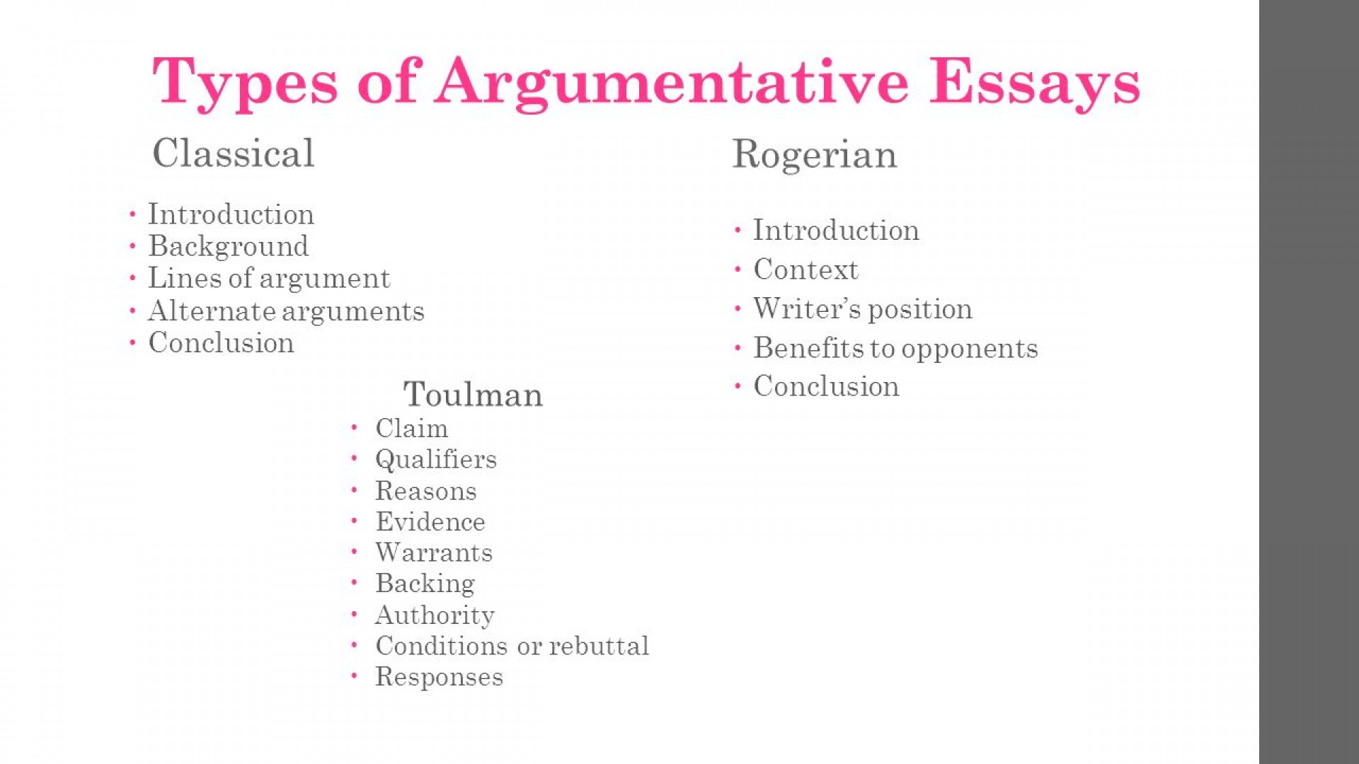 016 Essay Example How To Start Off An Argumentative Take Notes Ppt Video Online Download My Typesofargumentativee Good Examples Body Paragraph Striking End Of 1920