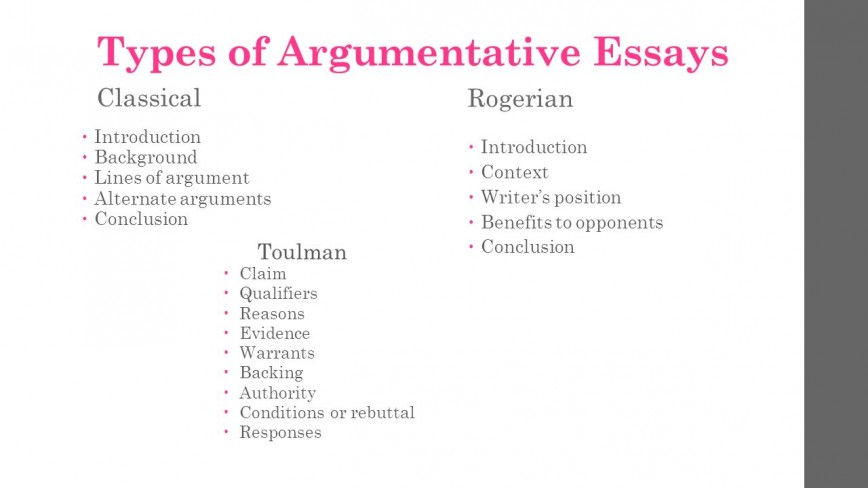 016 Essay Example How To Start Off An Argumentative Take Notes Ppt Video Online Download My Typesofargumentativee Good Examples Body Paragraph Striking Do I End Can And