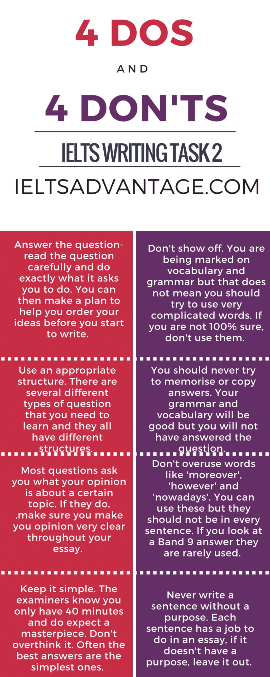 016 Essay Example Ielts Writing Tips Infographic Correct Stupendous My Auto Who Can Proofread Large