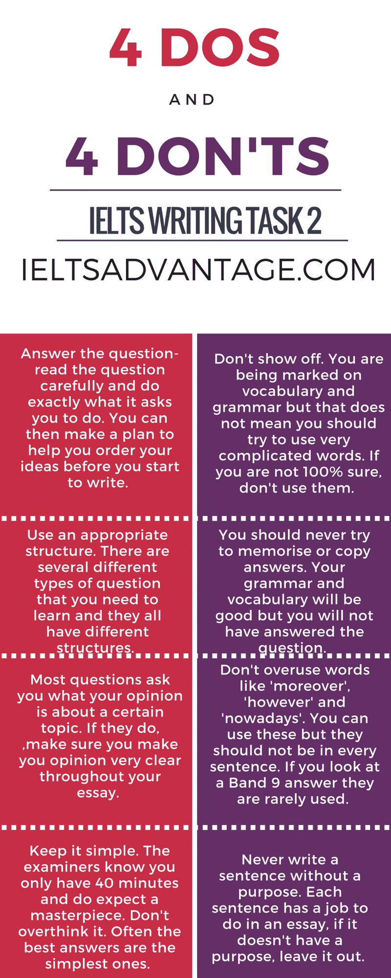 016 Essay Example Ielts Writing Tips Infographic Correct Stupendous My Auto Who Can Proofread Full