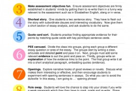 016 Essay Example Opening Sentences For Unique Essays Good Closing Examples Great Introductory Ielts