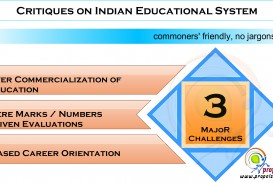 016 Essay On Quality Education In India Example Critiques Breathtaking Of Higher