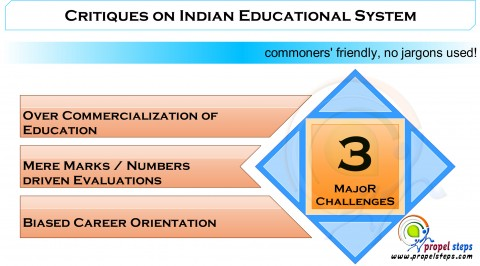 016 Essay On Quality Education In India Example Critiques Breathtaking Of Higher 480