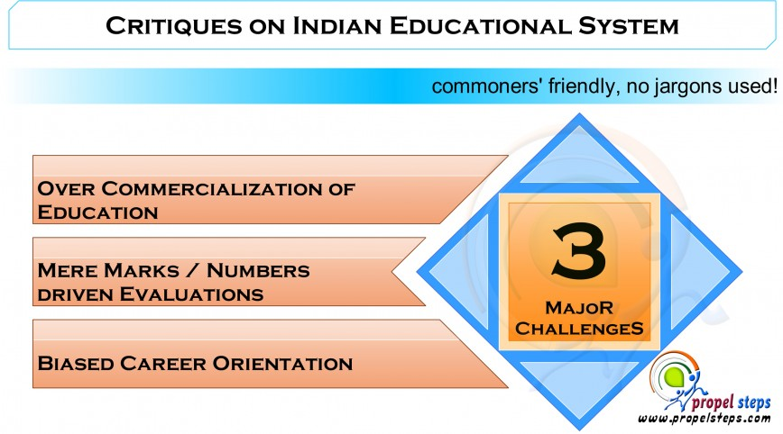 016 Essay On Quality Education In India Example Critiques Breathtaking Of Higher 868