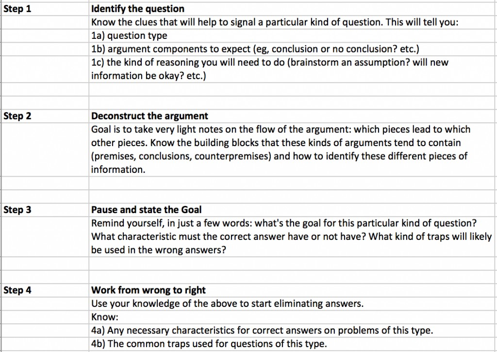 016 Gmat Essay Example Image 1 How To Master Every Critical Reasoning Question Typ On Tips For Quant Problem Astounding Practice Prompts Examples Large