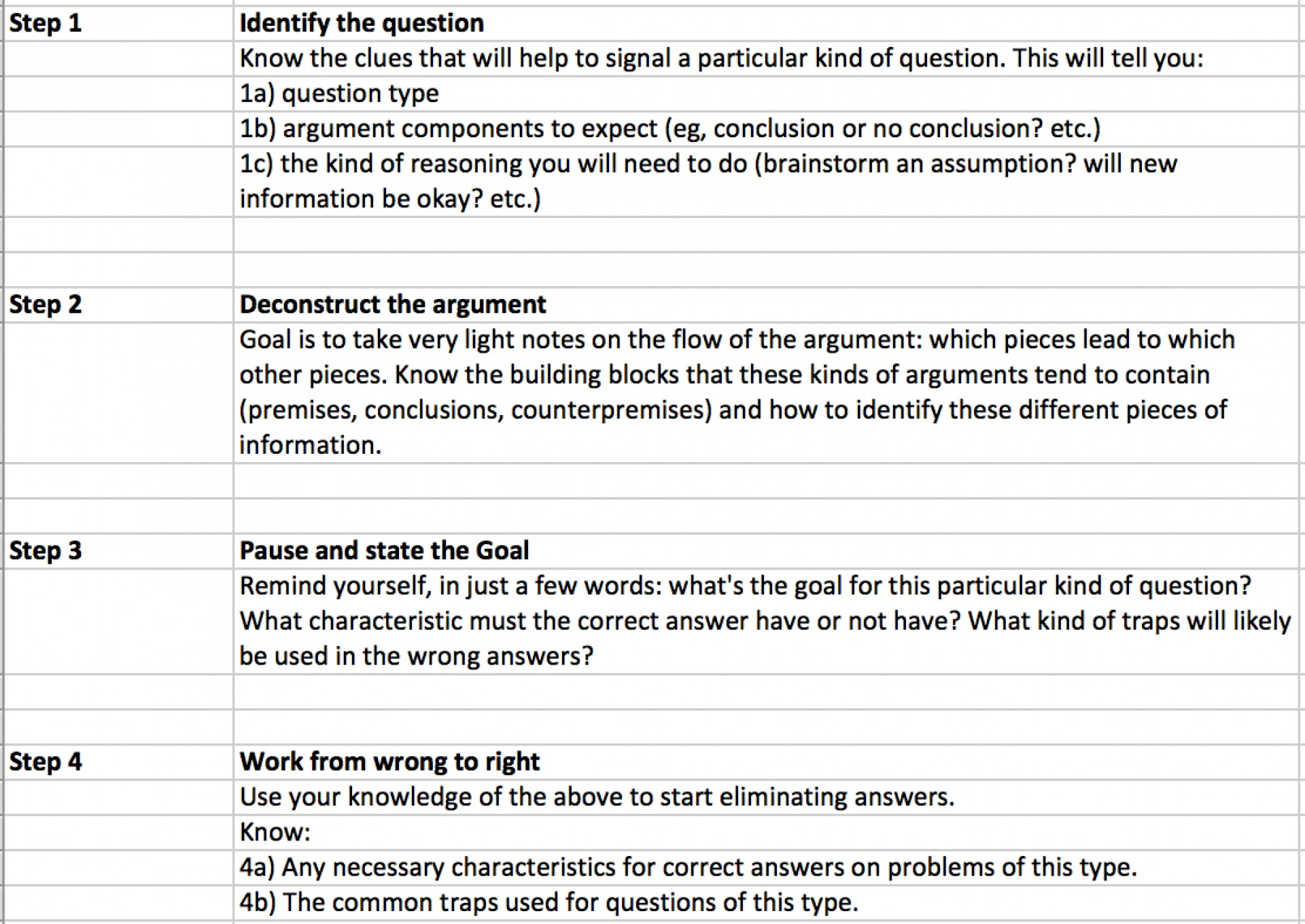 016 Gmat Essay Example Image 1 How To Master Every Critical Reasoning Question Typ On Tips For Quant Problem Astounding Practice Prompts Examples 1920
