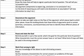 016 Gmat Essay Example Image 1 How To Master Every Critical Reasoning Question Typ On Tips For Quant Problem Astounding Practice Prompts Examples