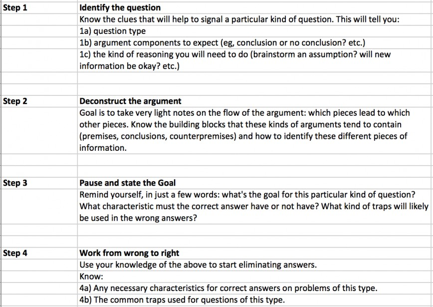 016 Gmat Essay Example Image 1 How To Master Every Critical Reasoning Question Typ On Tips For Quant Problem Astounding Length Awa Examples Practice