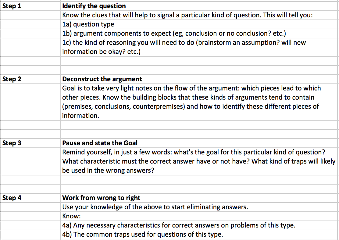 016 Gmat Essay Example Image 1 How To Master Every Critical Reasoning Question Typ On Tips For Quant Problem Astounding Sample Pdf Awa Score 4.5 Full