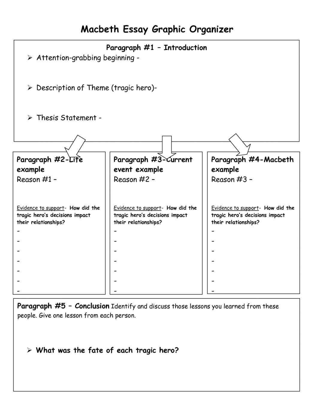 016 Graphic Essay Using Organizers For Writing Essays Summaries College Descriptive Argumentative Persuasive Organizer Literary Paragraph Free Informative 1048x1356 Amazing 3rd Grade 5th Middle School Full