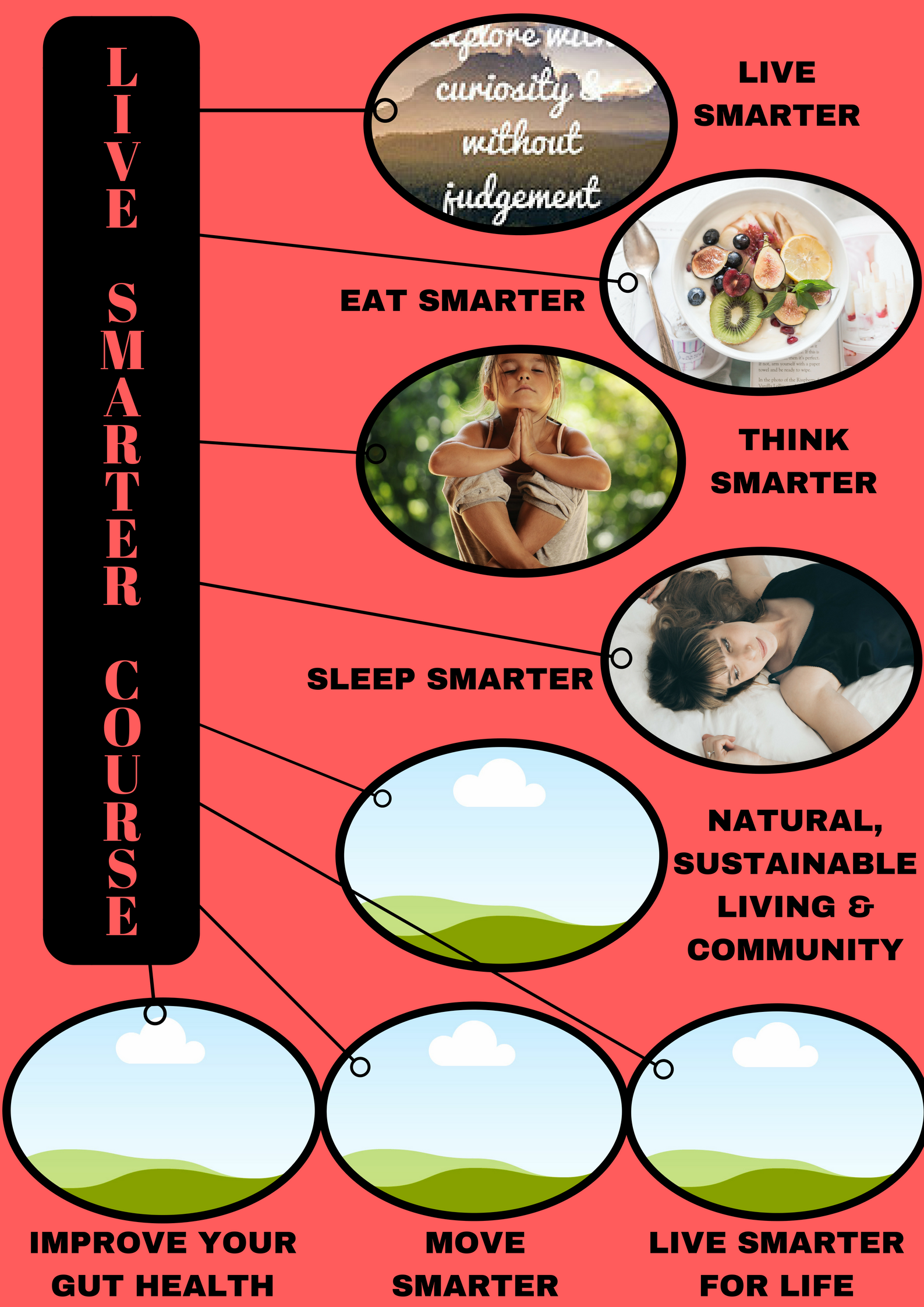 how to live healthy lifestyle essay  thatsnotus