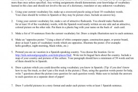 016 How To Say Essay In Spanish Example 008812691 1 Frightening Google Translate Persuasive