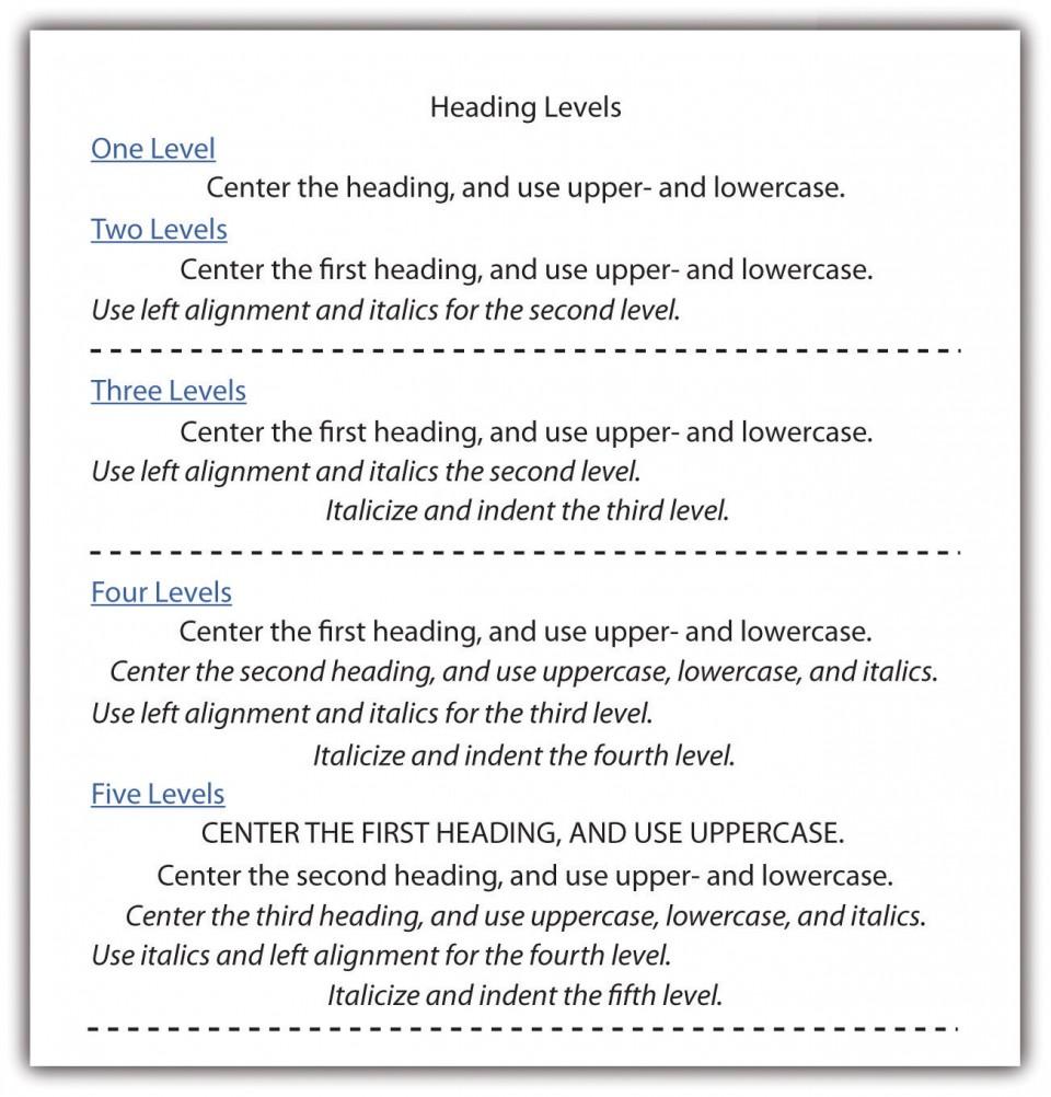 011 essay example proper heading mla format layout l