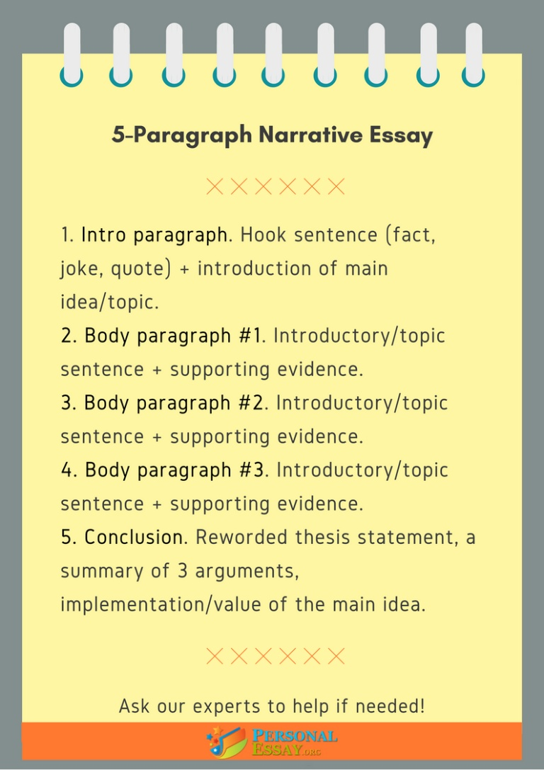 016 Narrative Essay Structure Example Fiveparagraphnarrativeessaystructure Thumbnail Surprising Pdf Examples College Personal High School Full