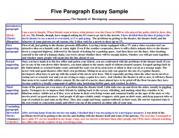016 Paragraph Essay Singular 5 Template Graphic Organizer Middle School Pdf College 360