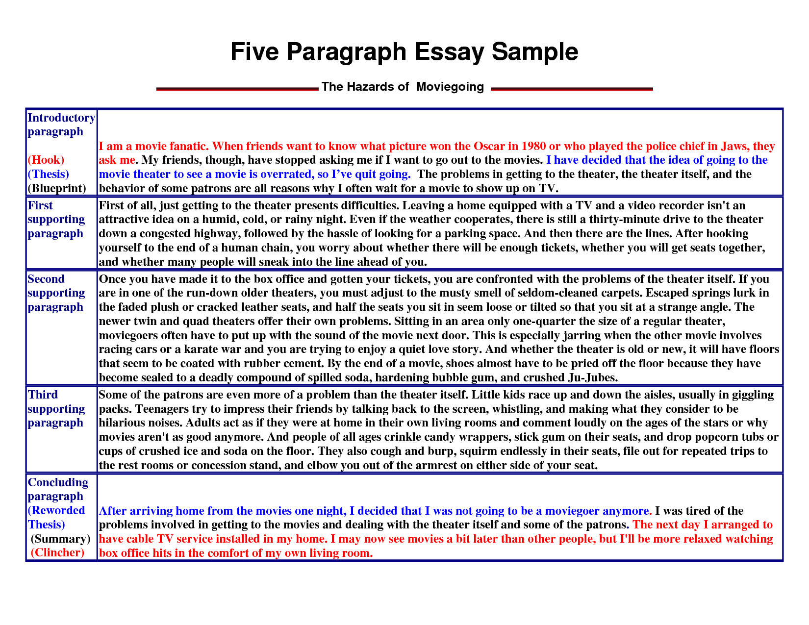 016 Paragraph Essay Singular 5 Template For High School Example Doc Full