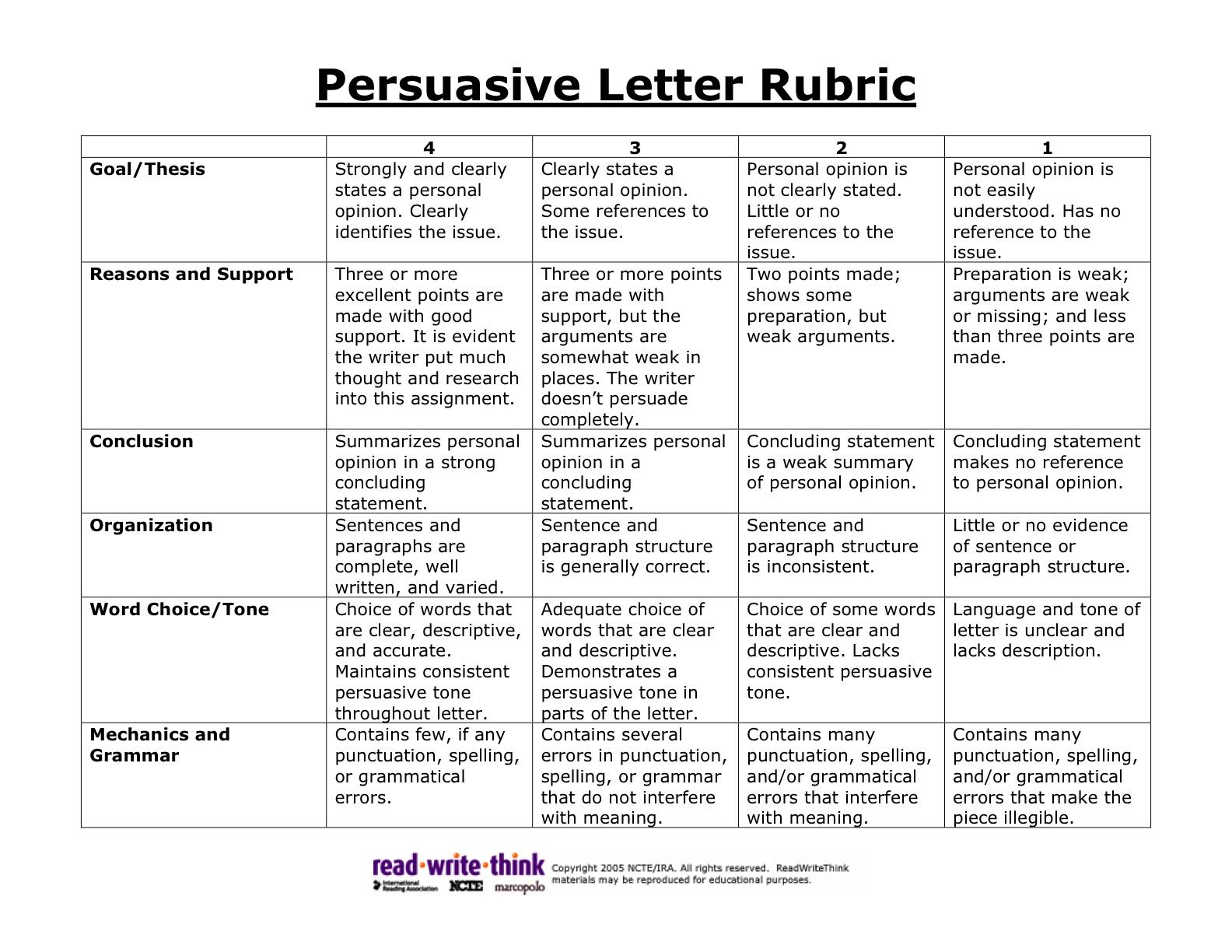 016 Persuasive2brubric Persuasive Essay Topics For Middle School Imposing Prompts Argumentative High Pdf Full
