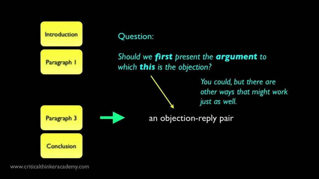 016 Sample Argumentative Essay Example Awful Outline Pdf Mla Format Grade 6 Large