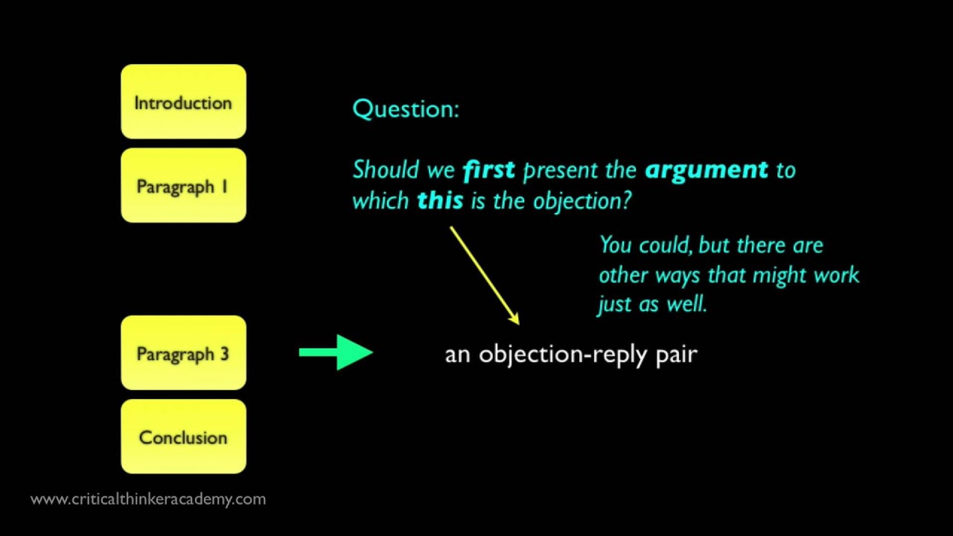 016 Sample Argumentative Essay Example Awful Outline Pdf Mla Format Grade 6 1920