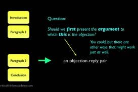 016 Sample Argumentative Essay Example Awful Outline Pdf Mla Format Grade 6
