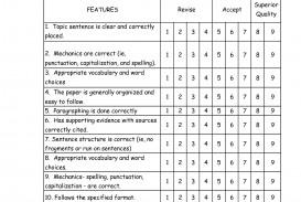 016 Short Essay Grading Rubrics Gcisdk12webfc2com Rubric For L Example In Formidable Writing Holistic Pdf Middle School