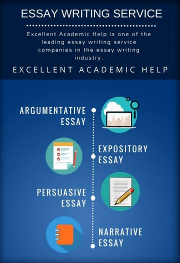 017 Cheap Essay Writing Service Example Unusual Review Singapore 360