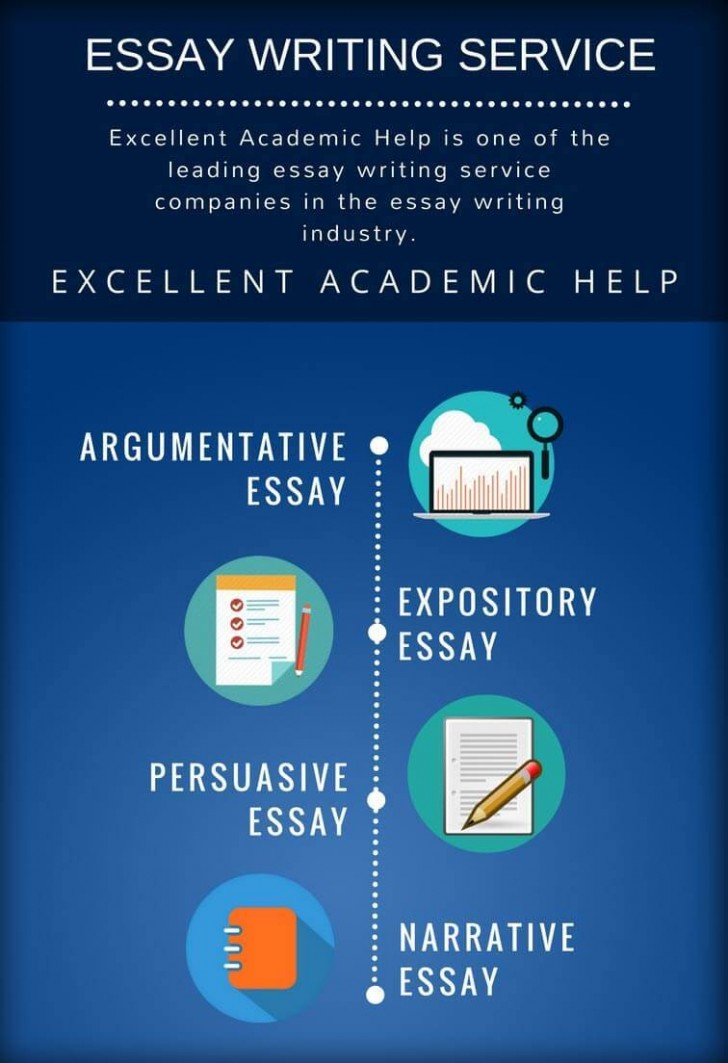 017 Cheap Essay Writing Service Example Unusual Review Singapore 728