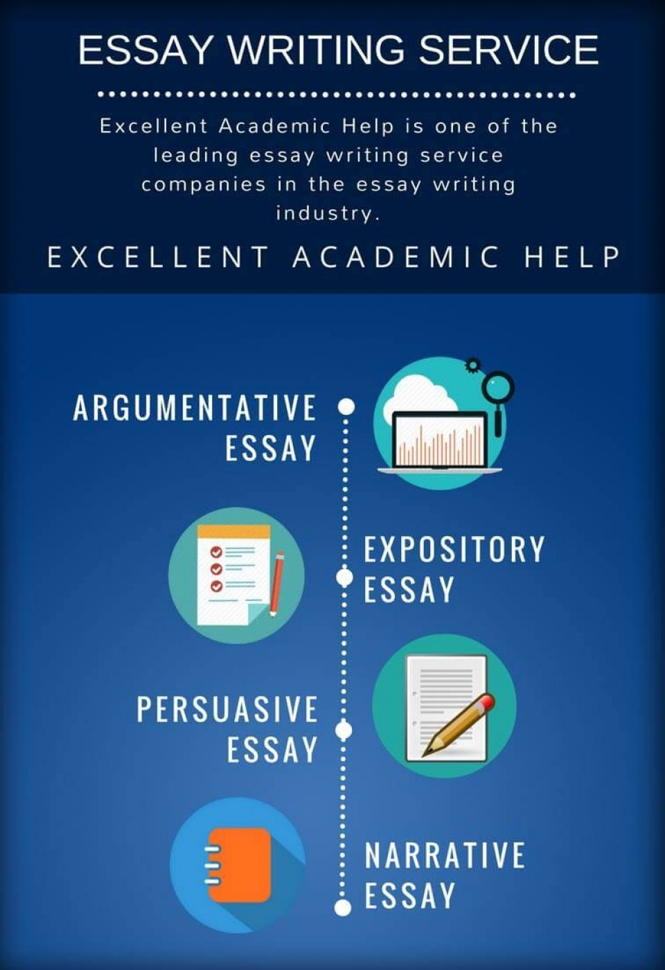 017 Cheap Essay Writing Service Example Unusual Review Singapore 960