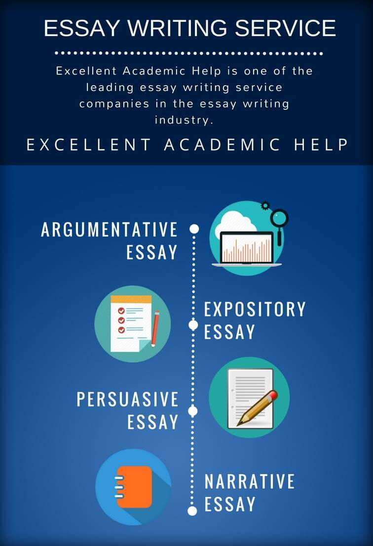 017 Cheap Essay Writing Service Example Unusual Review Singapore Full
