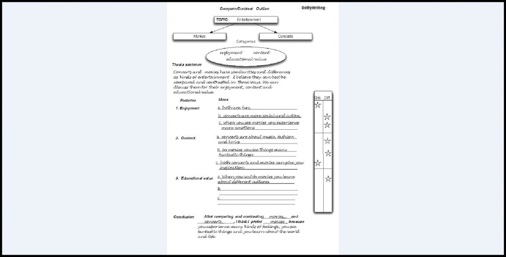 017 Compare And Contrast Essay Structure Stupendous Ppt Format Outline Large
