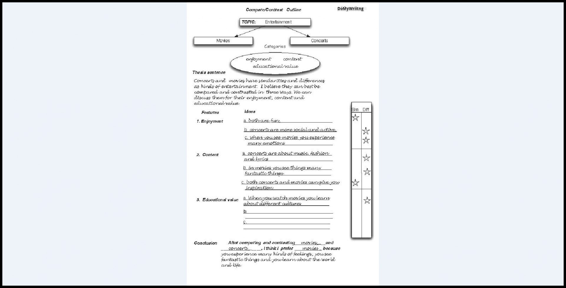 017 Compare And Contrast Essay Structure Stupendous Ppt Format Outline 1920