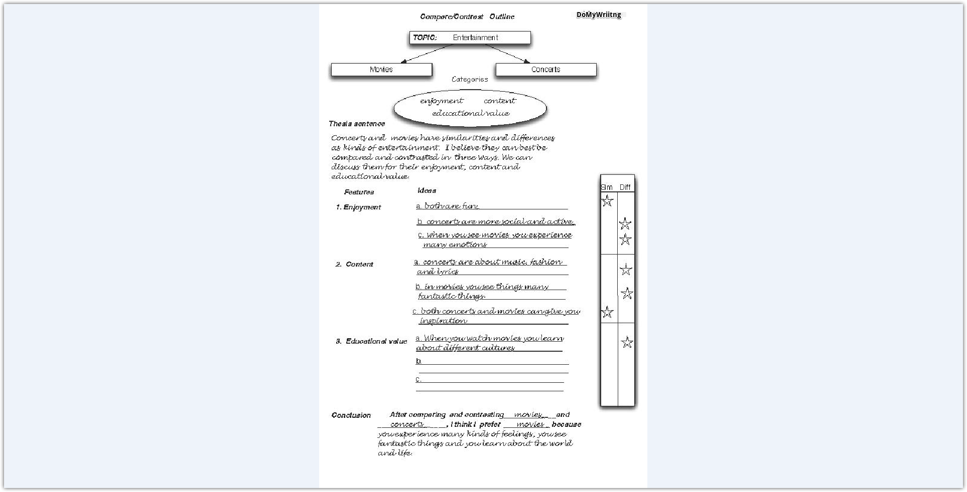 017 Compare And Contrast Essay Structure Stupendous Ppt Format Outline Full