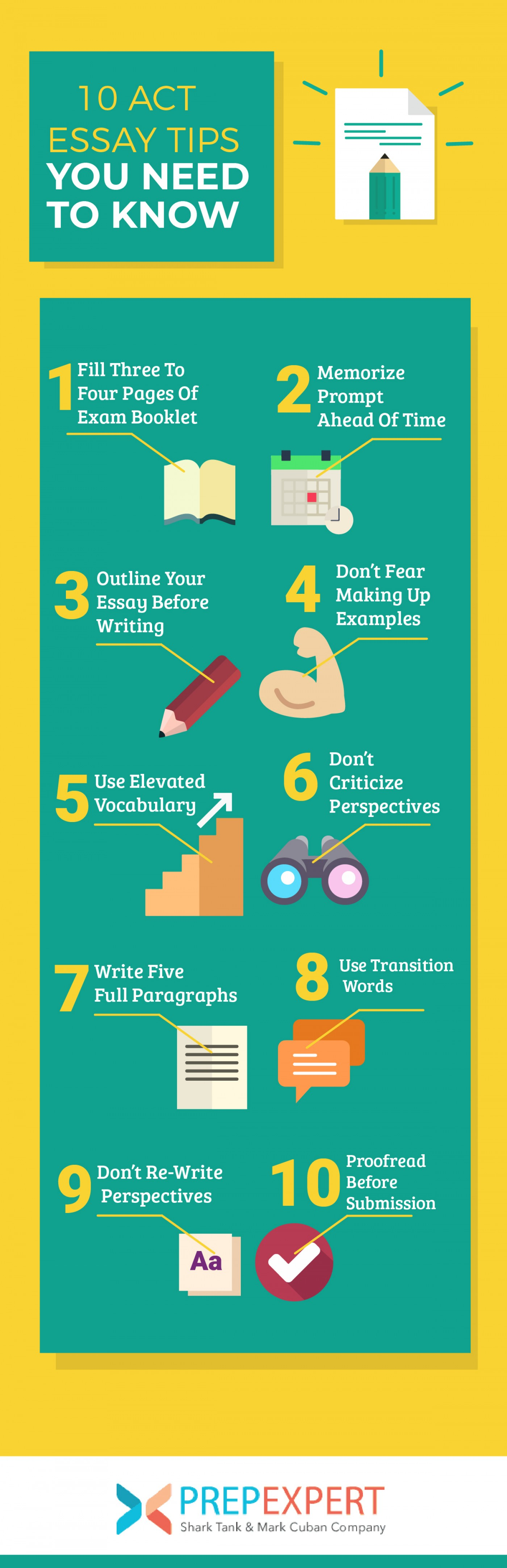 017 Essay Example Act 235585 Essayinfographics 052918 Fearsome Topics Tips Time Limit 1400