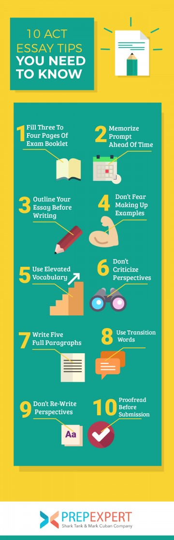 017 Essay Example Act 235585 Essayinfographics 052918 Fearsome Topics Tips Time Limit 360