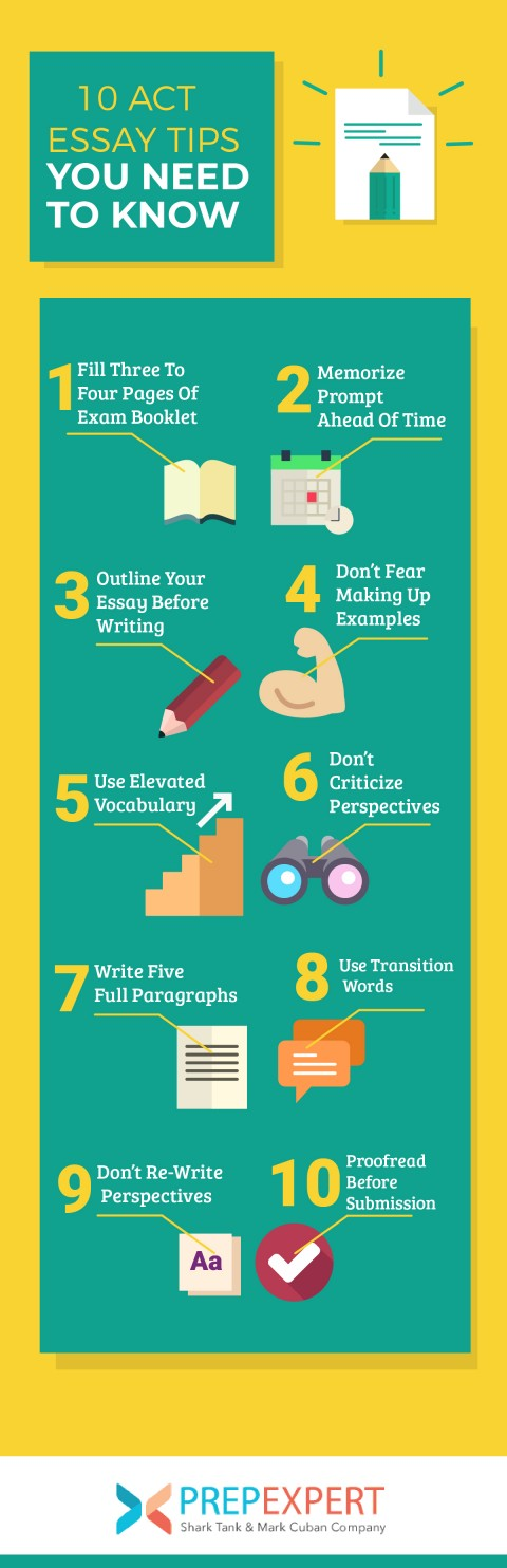 017 Essay Example Act 235585 Essayinfographics 052918 Fearsome New Time Limit Rubric Tips 480