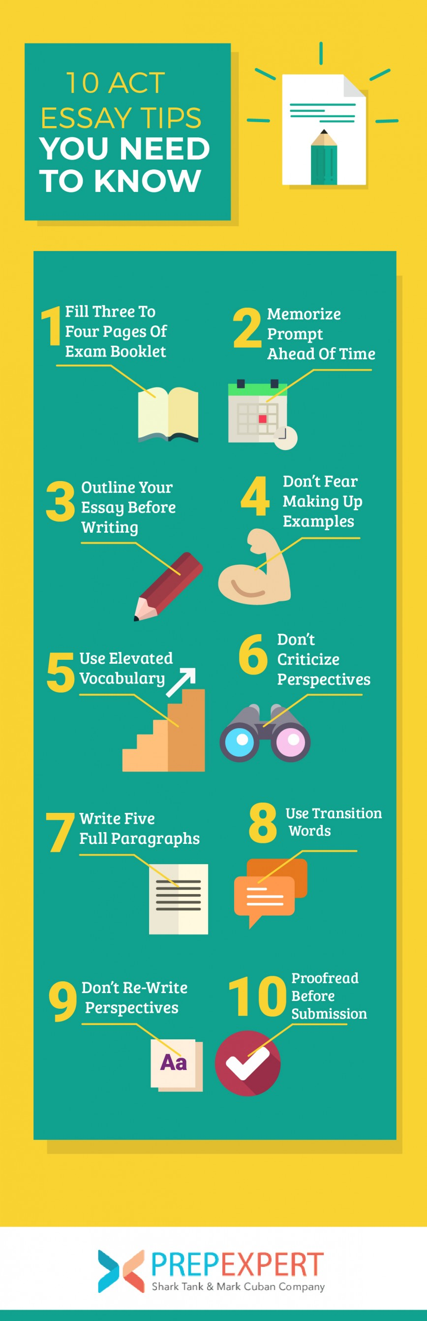 017 Essay Example Act 235585 Essayinfographics 052918 Fearsome Topics Tips Time Limit 868