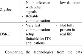 017 Essay Example Advantages And Disadvantages Of Technology Striking In Kannada Modern