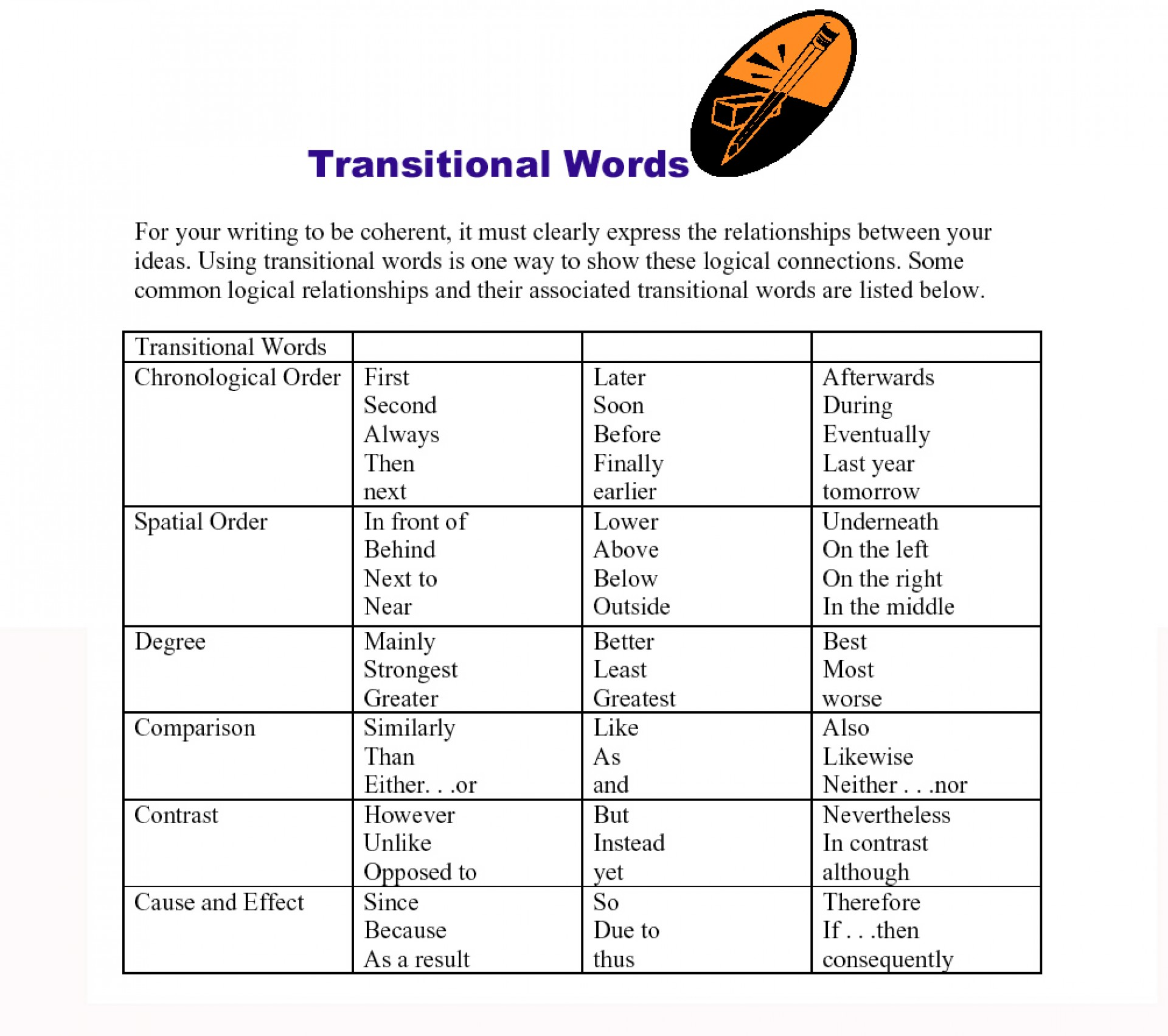 017 Essay Example Comparison Transition Words Stirring 1920