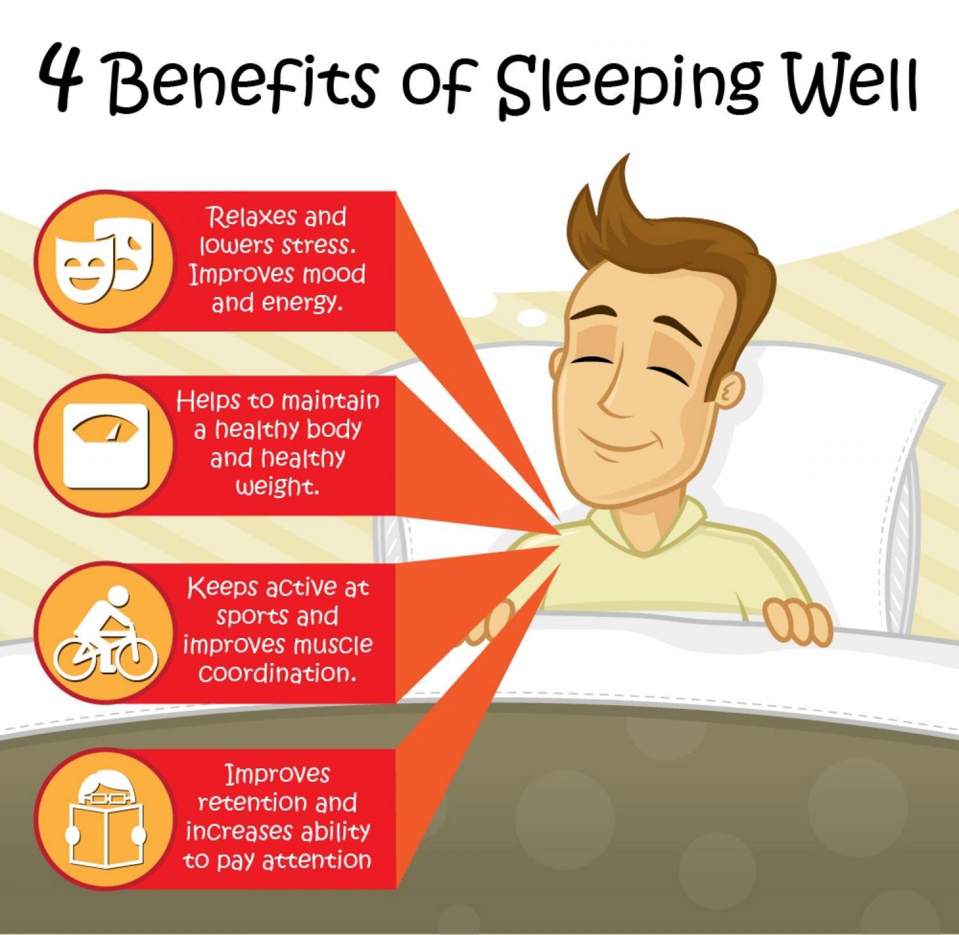 017 Essay Example On Sleep And Good Health Fascinating 1920
