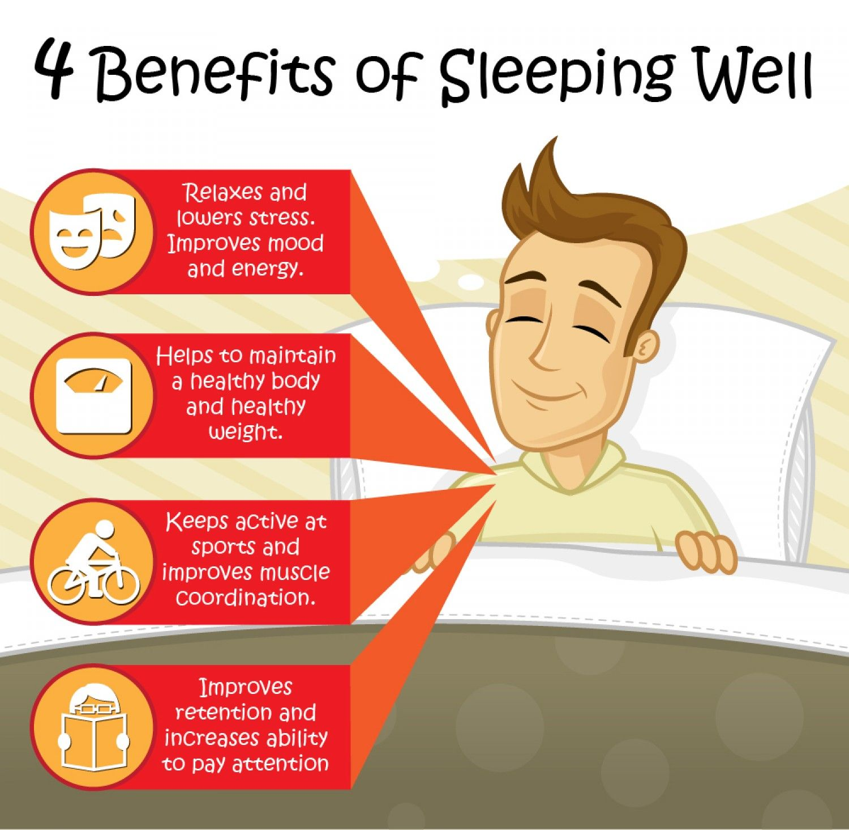 017 Essay Example On Sleep And Good Health Fascinating Full