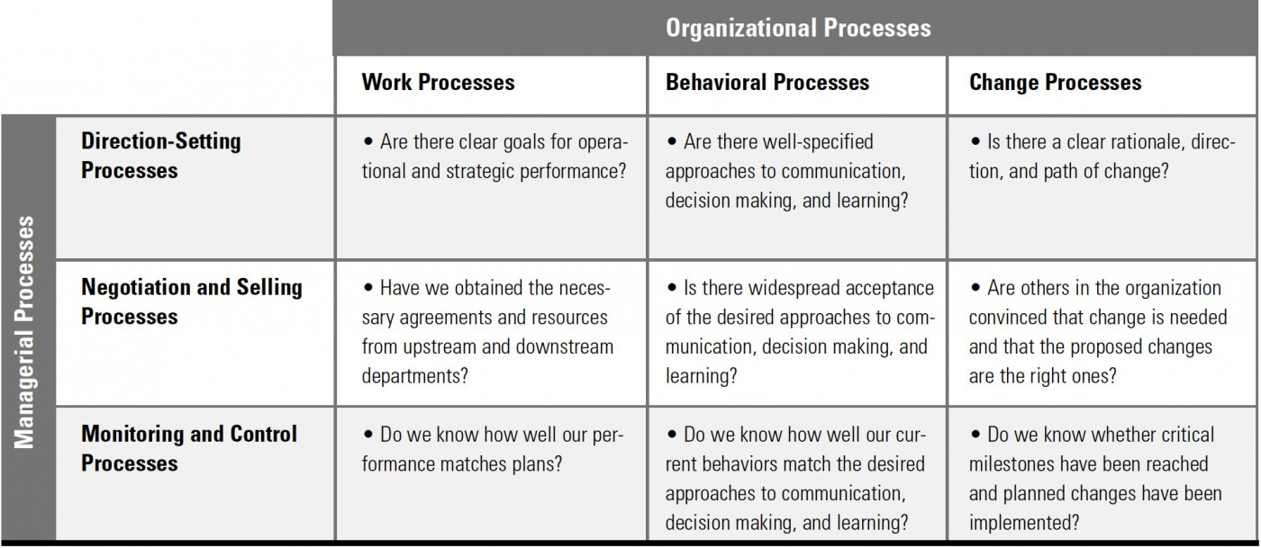 017 Essay Example Read Write Think Map Unique The Processes Of Organization And Formidable Pictorial Pdf Outline 1400