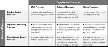017 Essay Example Read Write Think Map Unique The Processes Of Organization And Formidable Pictorial Pdf Outline 360