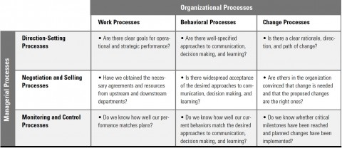 017 Essay Example Read Write Think Map Unique The Processes Of Organization And Formidable Pictorial Pdf Outline 480