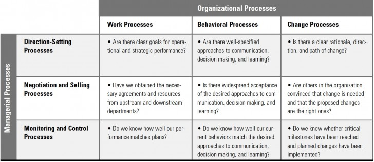 017 Essay Example Read Write Think Map Unique The Processes Of Organization And Formidable Pictorial Pdf Outline 728