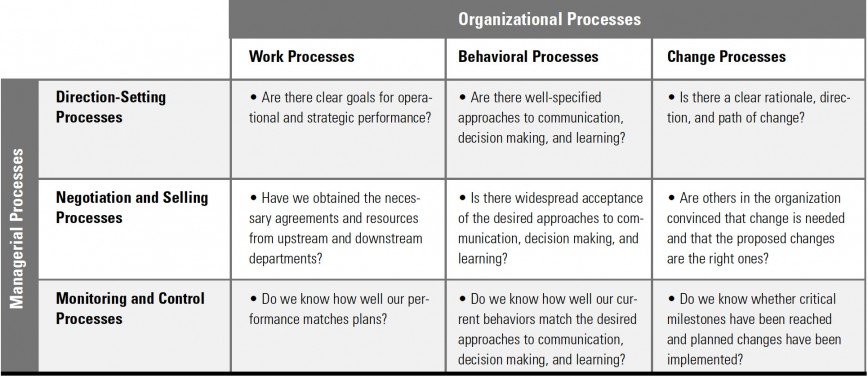 017 Essay Example Read Write Think Map Unique The Processes Of Organization And Formidable Pictorial Pdf Outline 868