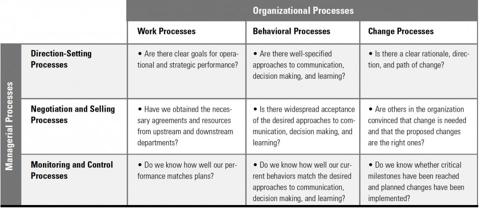 017 Essay Example Read Write Think Map Unique The Processes Of Organization And Formidable Pictorial Pdf Outline 960